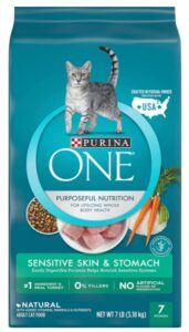 Best Cat Food For Indoor Cats With Sensitive Stomachs
